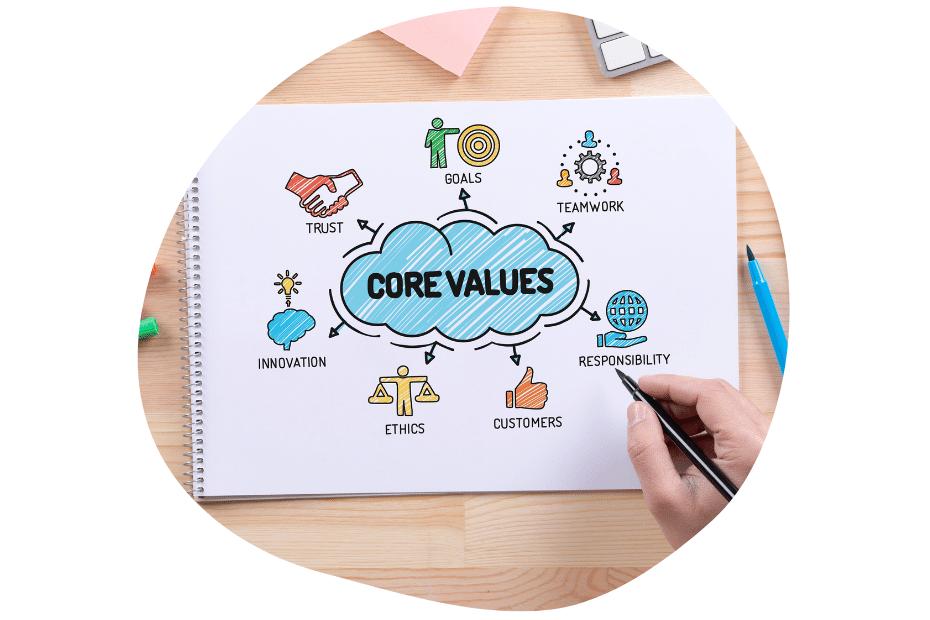 Quelles sont les valeurs d'un chef de projet digital ?